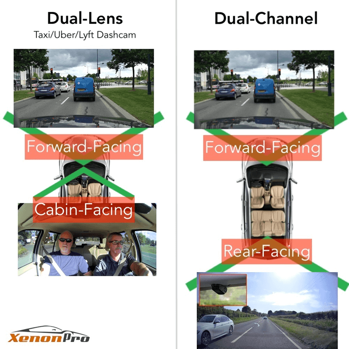 XenonPro - Dual-Lens vs Dual Channel