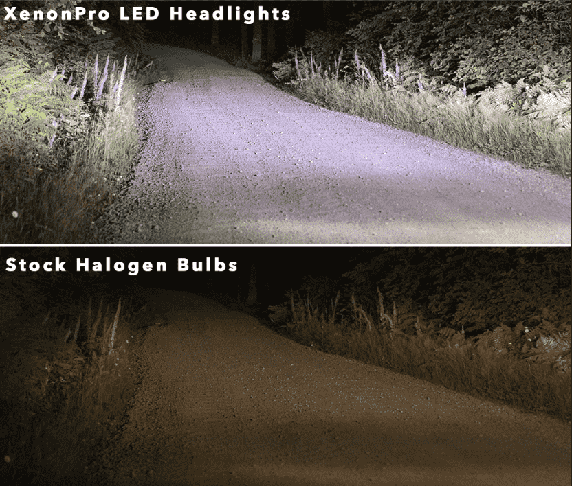 XenonPro - LED Headlights Benefits - See Better at Night