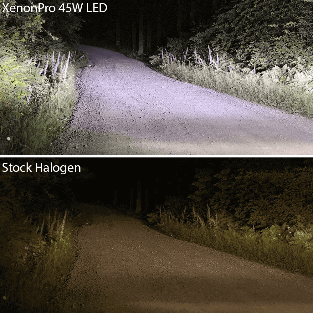 XenonPro - LED & HID Light Output Comparison