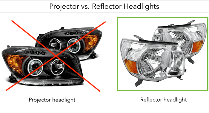 LED Inside Projector-Type vs. Reflector-Type Headlights