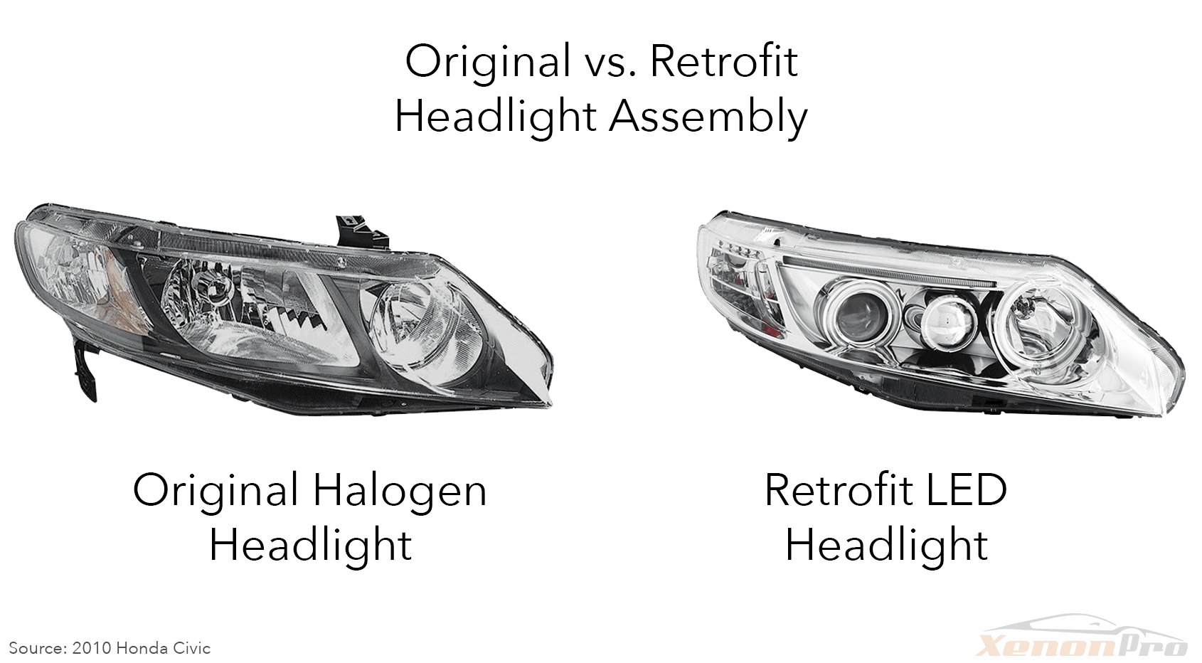 XenonPro - OEM vs Retrofit Headlight Assembly