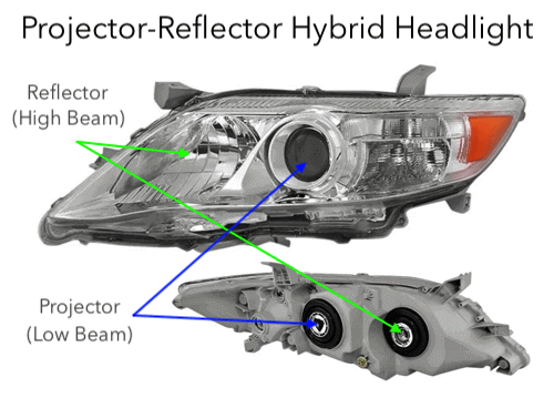 XenonPro - Projector-Reflector Hybdrid Headlight Assembly