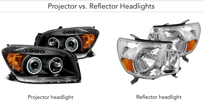 XenonPro - Projector vs Reflector Headlights