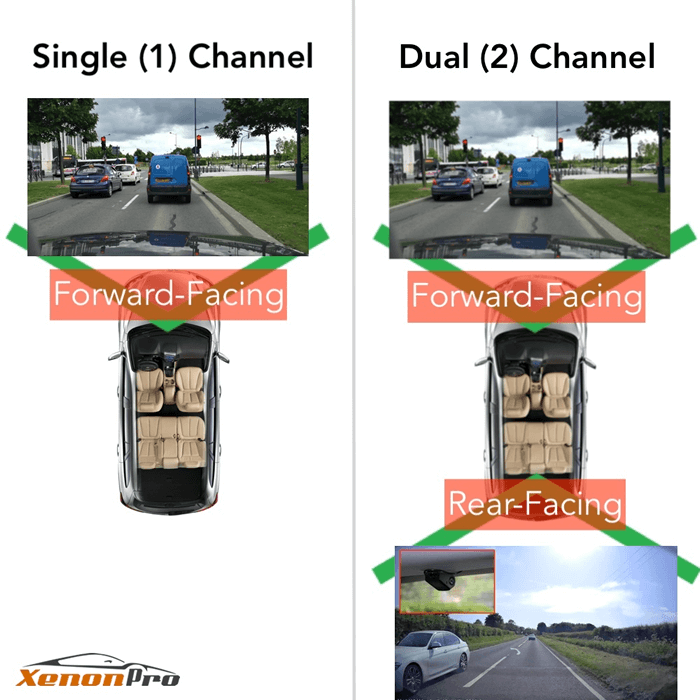 XenonPro - Single Channel VS Dual Channel Dash Cams