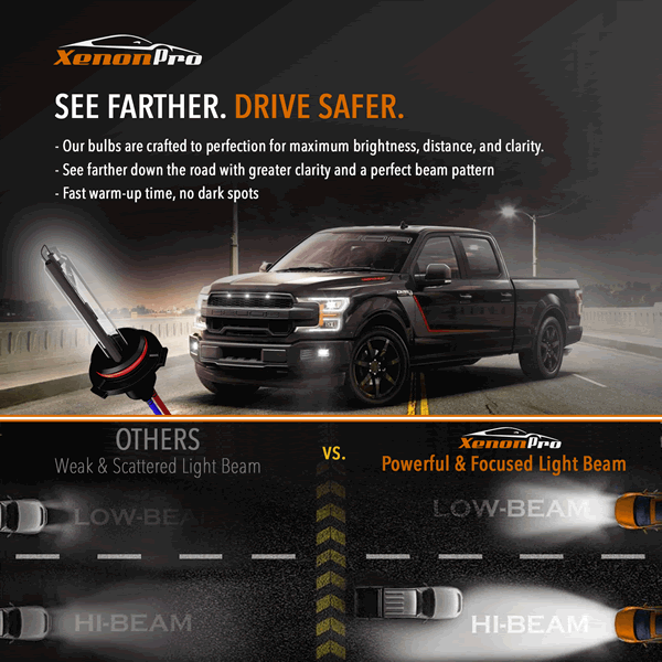 HID Headlights See Farther. Drive Safer - XenonPro