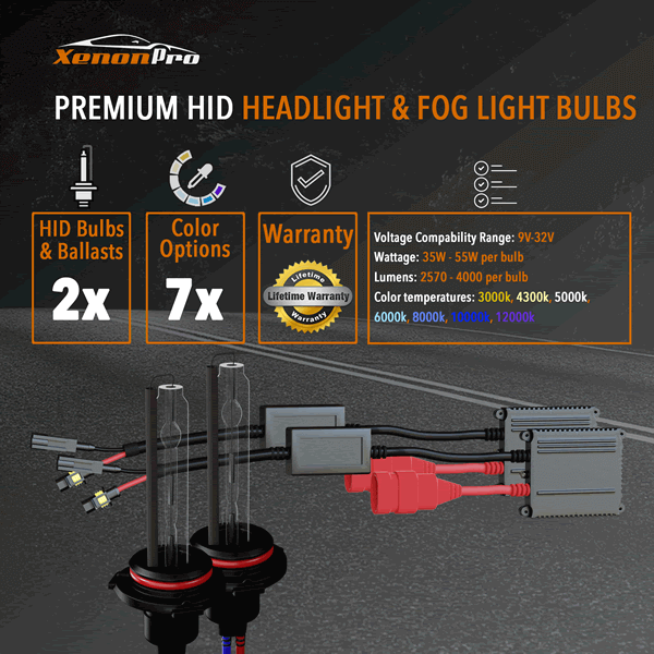 Premium HID Headlight & Fog Light Bulbs - XeononPro