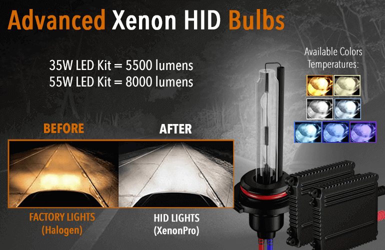XenonPro.com - HID Headlights Conversion Kits