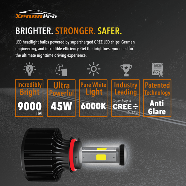 LED Headlights Brighter, Stronger, Safer - XenonPro