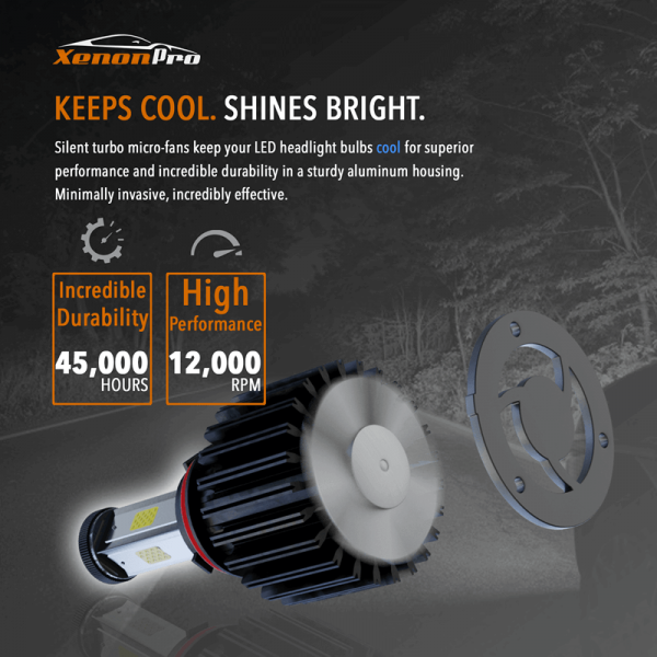 LED Headlights Keeps Cool. Shines Bright - XenonPro