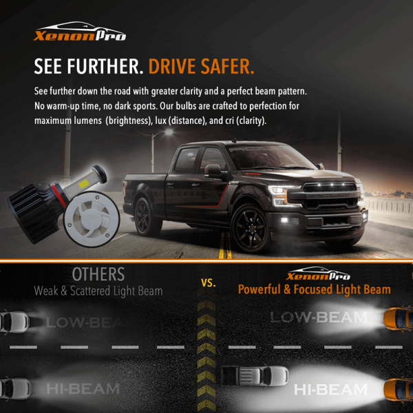 LED Headlights See Further. Drive Safer - XenonPro