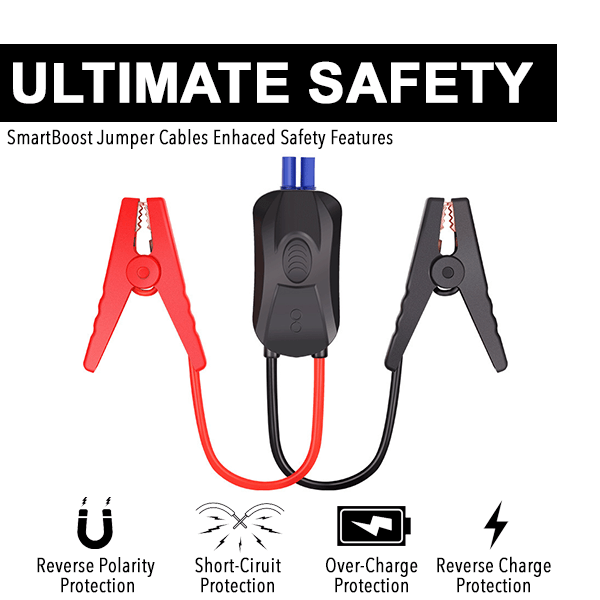 JS1004 - Smart Booster Cables